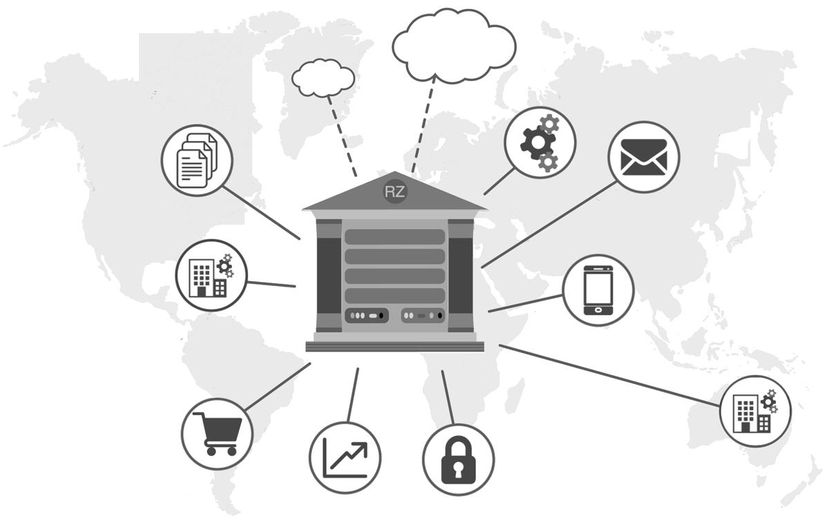 Unternehmensnetzwerk klassisches Data Center – Xantaro
