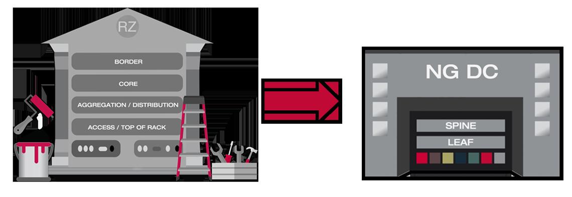 Data Center Modernization | Xantaro